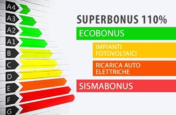 """Decreto """"Rilancio"""" – Superbonus 110%"""